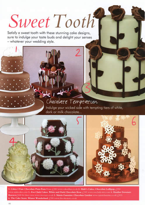 your-london-wedding - Puffball-wedding-cake-feature